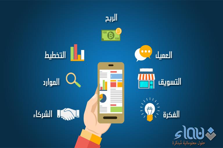 تكلفة انشاء متجر الكتروني السعودية