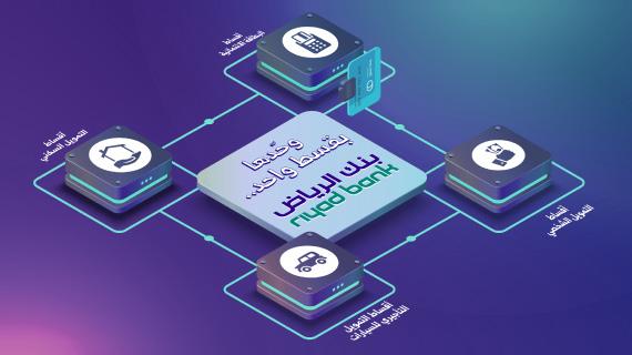 سداد مديونية بنك الرياض
